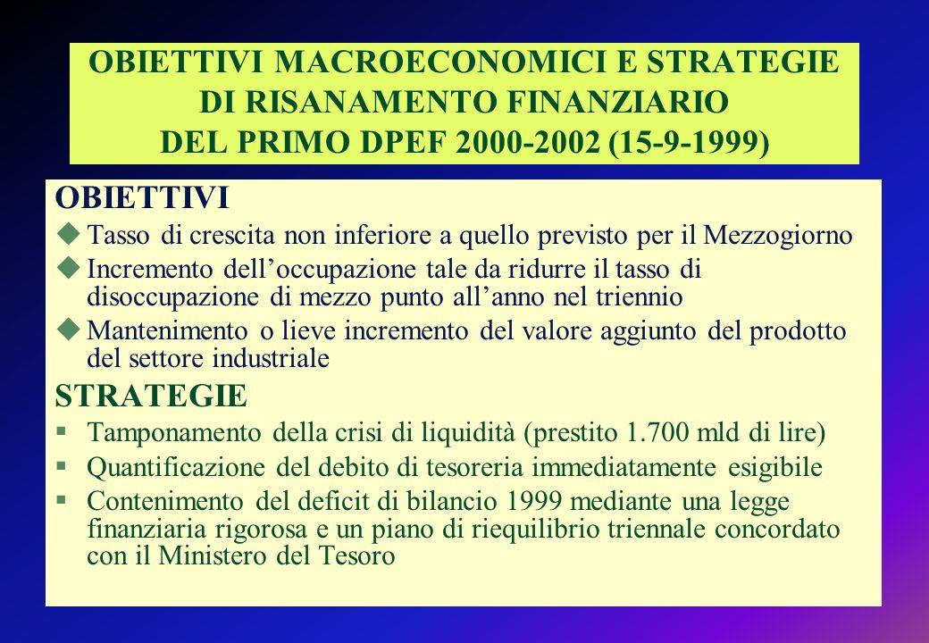 OBIETTIVI MACROECONOMICI E STRATEGIE DI RISANAMENTO FINANZIARIO DEL PRIMO DPEF 2000-2002 (15-9-1999)