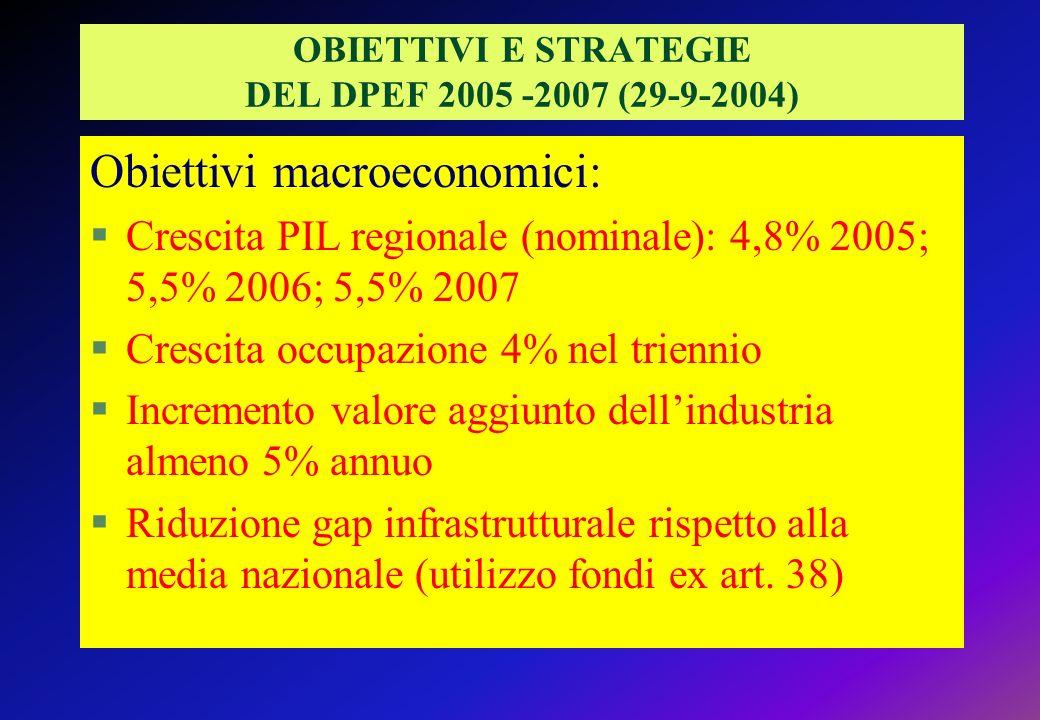 OBIETTIVI E STRATEGIE DEL DPEF 2005 -2007 (29-9-2004)