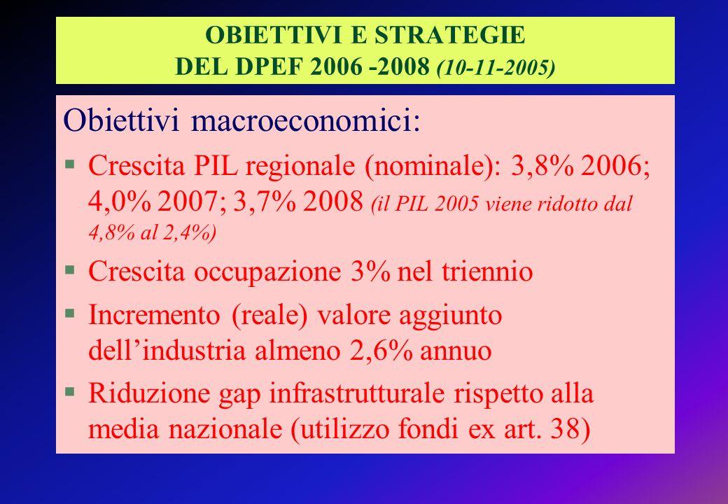 OBIETTIVI E STRATEGIE DEL DPEF 2006 -2008 (10-11-2005)