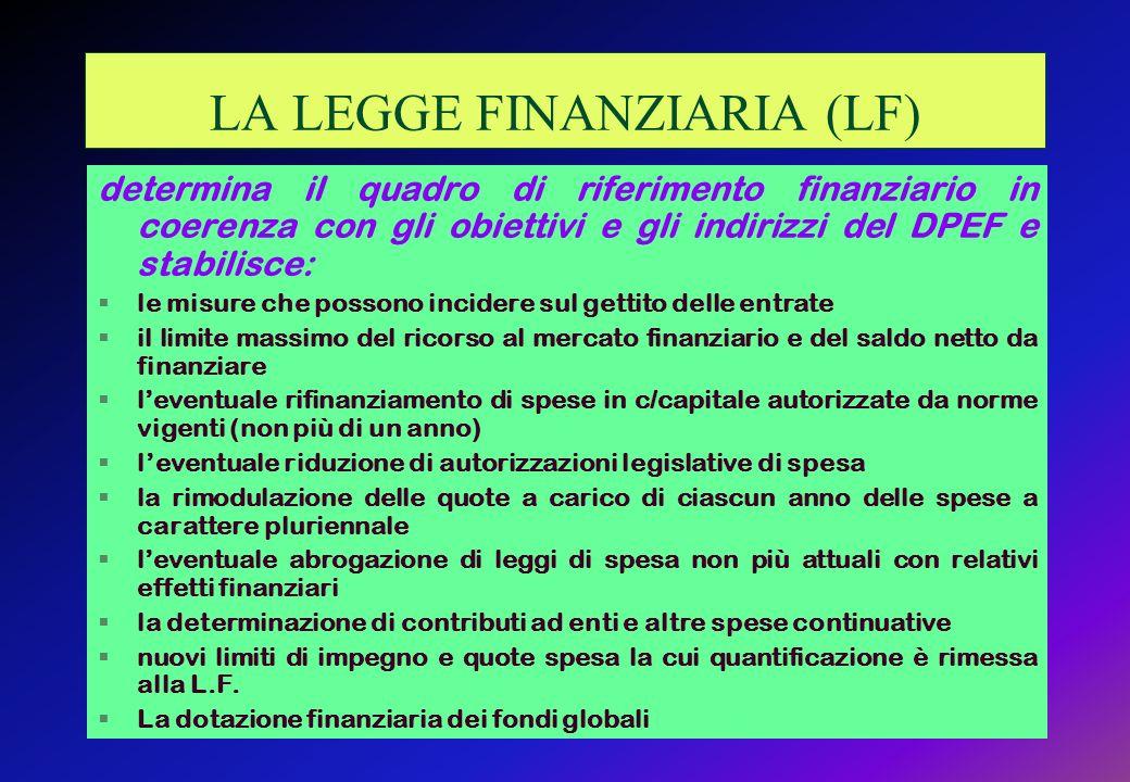 LA LEGGE FINANZIARIA (LF)