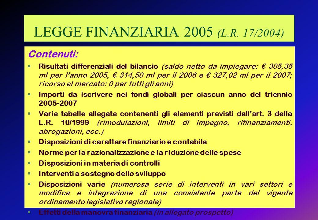 LEGGE FINANZIARIA 2005 (L.R. 17/2004)