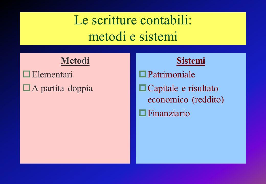 Le scritture contabili: metodi e sistemi