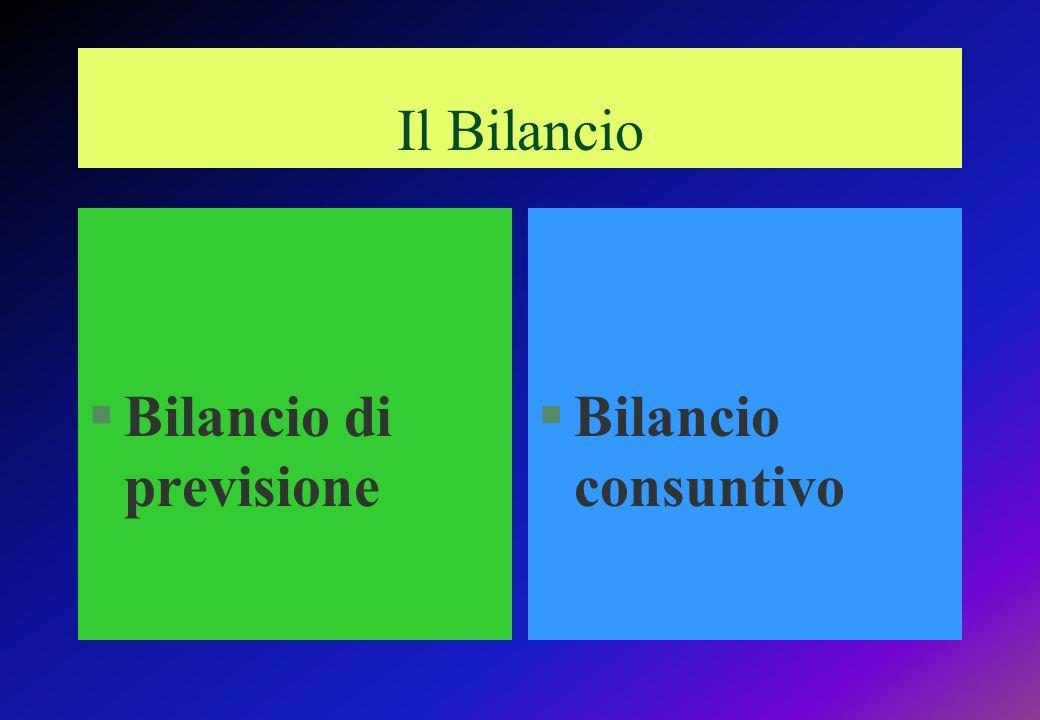 Il Bilancio Bilancio di previsione Bilancio consuntivo