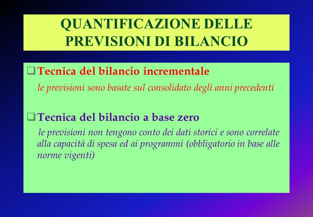 QUANTIFICAZIONE DELLE PREVISIONI DI BILANCIO