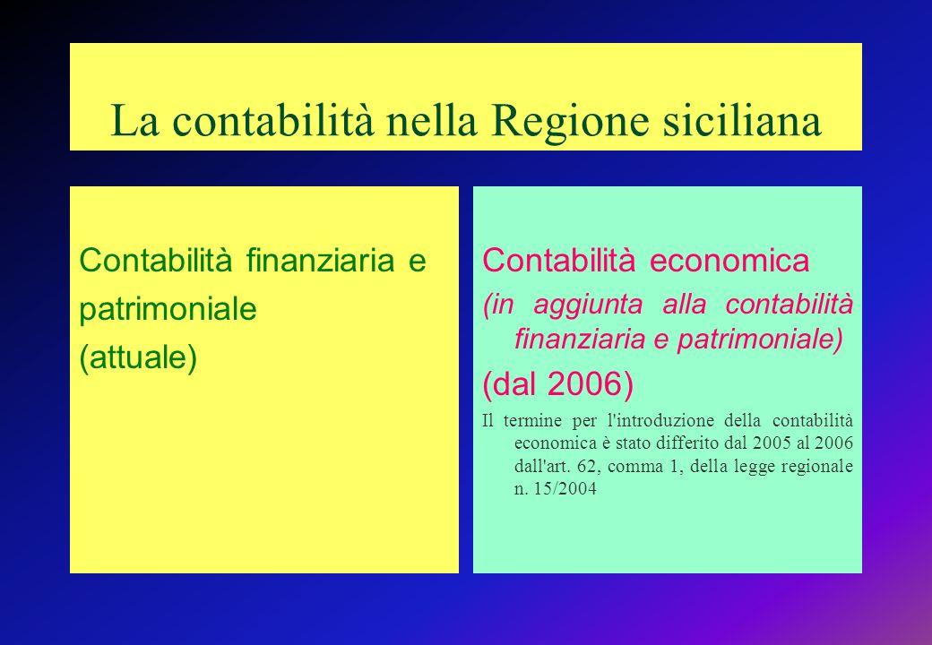 La contabilità nella Regione siciliana