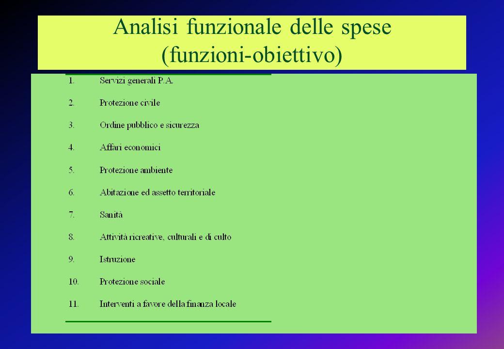 Analisi funzionale delle spese (funzioni-obiettivo)