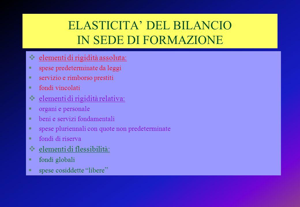 ELASTICITA' DEL BILANCIO IN SEDE DI FORMAZIONE