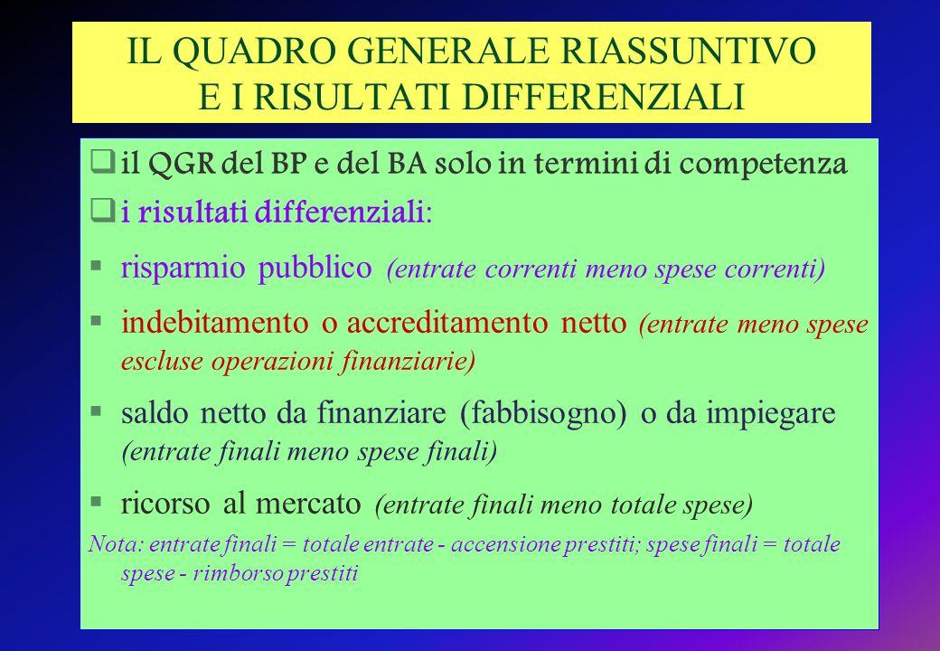 IL QUADRO GENERALE RIASSUNTIVO E I RISULTATI DIFFERENZIALI