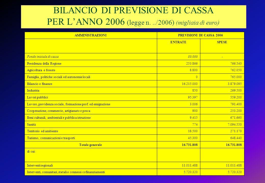 BILANCIO DI PREVISIONE DI CASSA PER L'ANNO 2006 (legge n