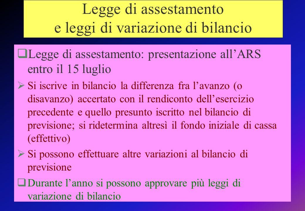 Legge di assestamento e leggi di variazione di bilancio