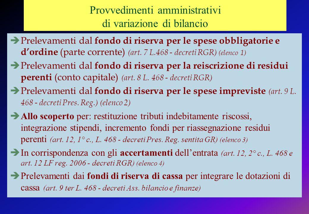 Provvedimenti amministrativi di variazione di bilancio