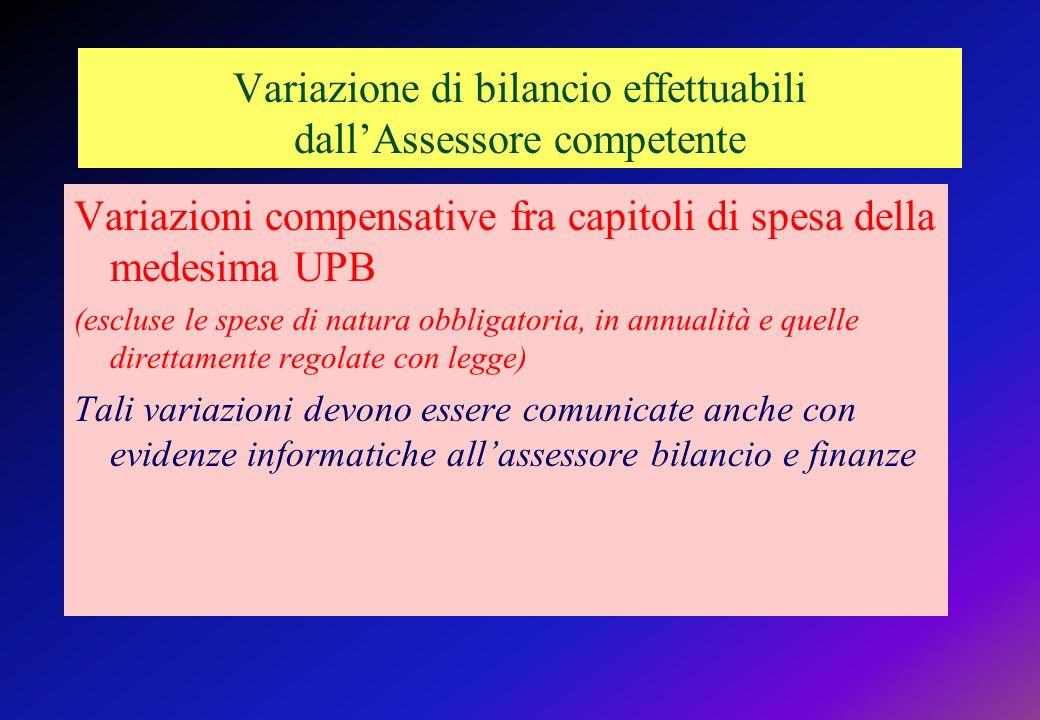 Variazione di bilancio effettuabili dall'Assessore competente
