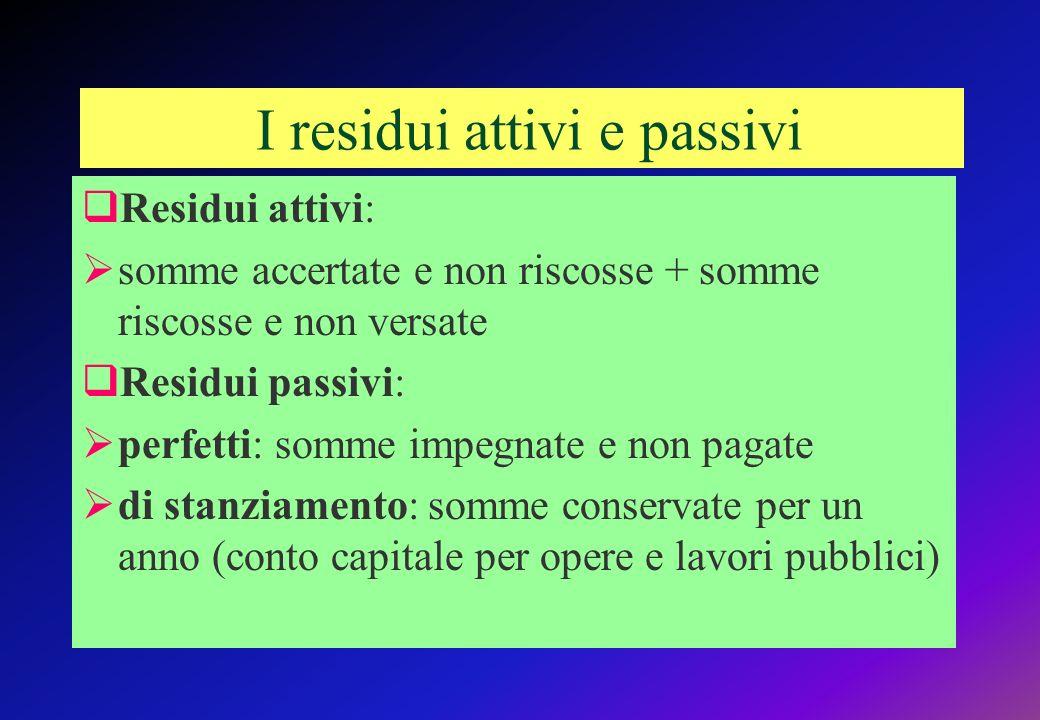 I residui attivi e passivi