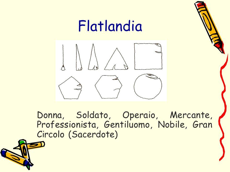 Flatlandia Donna, Soldato, Operaio, Mercante, Professionista, Gentiluomo, Nobile, Gran Circolo (Sacerdote)