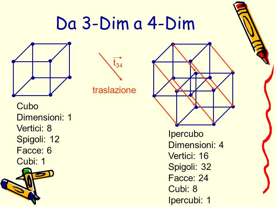 Da 3-Dim a 4-Dim t34 traslazione Cubo Dimensioni: 1 Vertici: 8