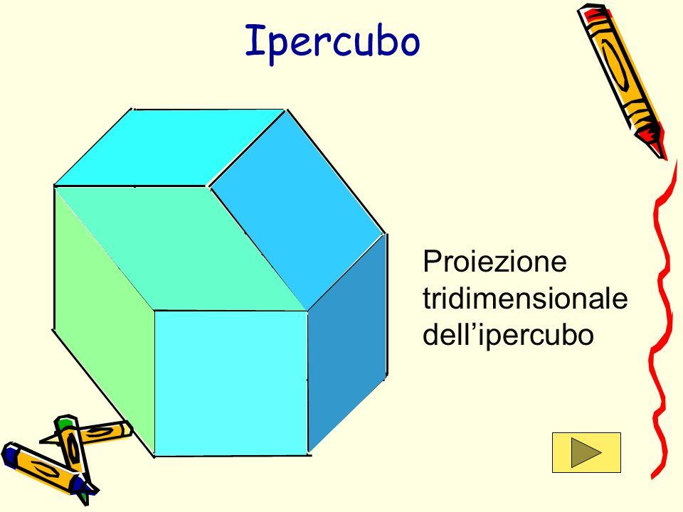 Ipercubo Proiezione tridimensionale dell'ipercubo