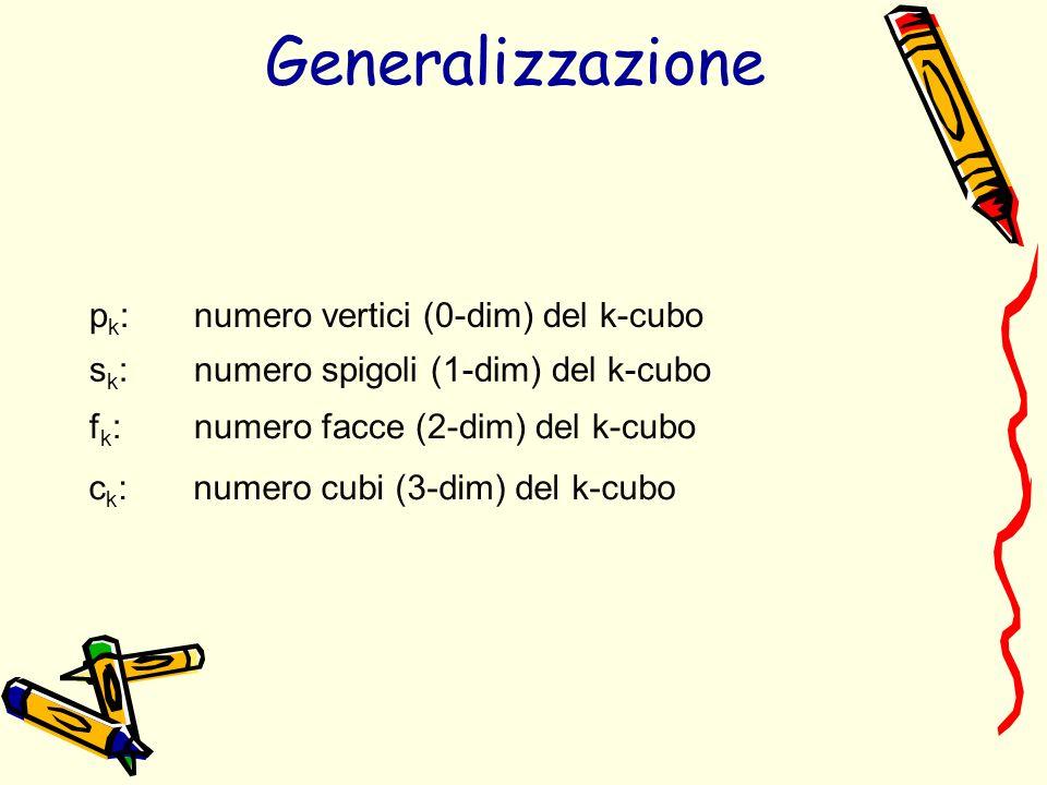 Generalizzazione pk: numero vertici (0-dim) del k-cubo