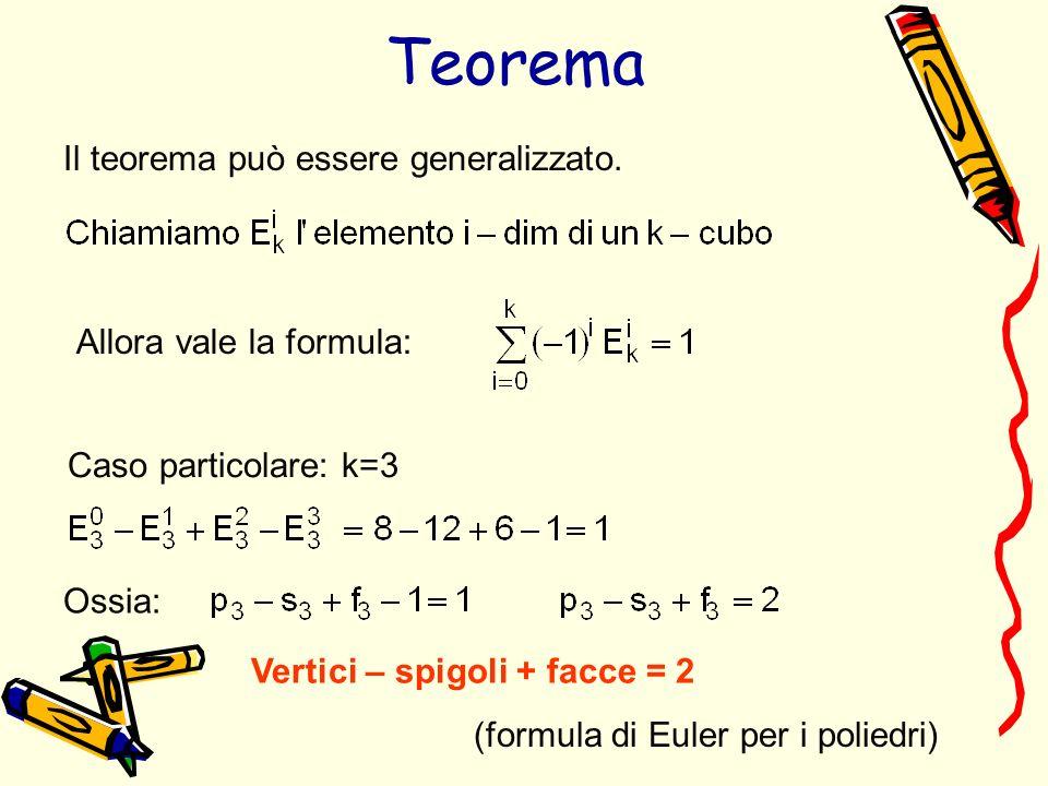Teorema Il teorema può essere generalizzato. Allora vale la formula: