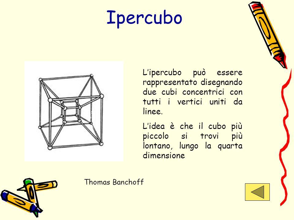 Ipercubo L'ipercubo può essere rappresentato disegnando due cubi concentrici con tutti i vertici uniti da linee.
