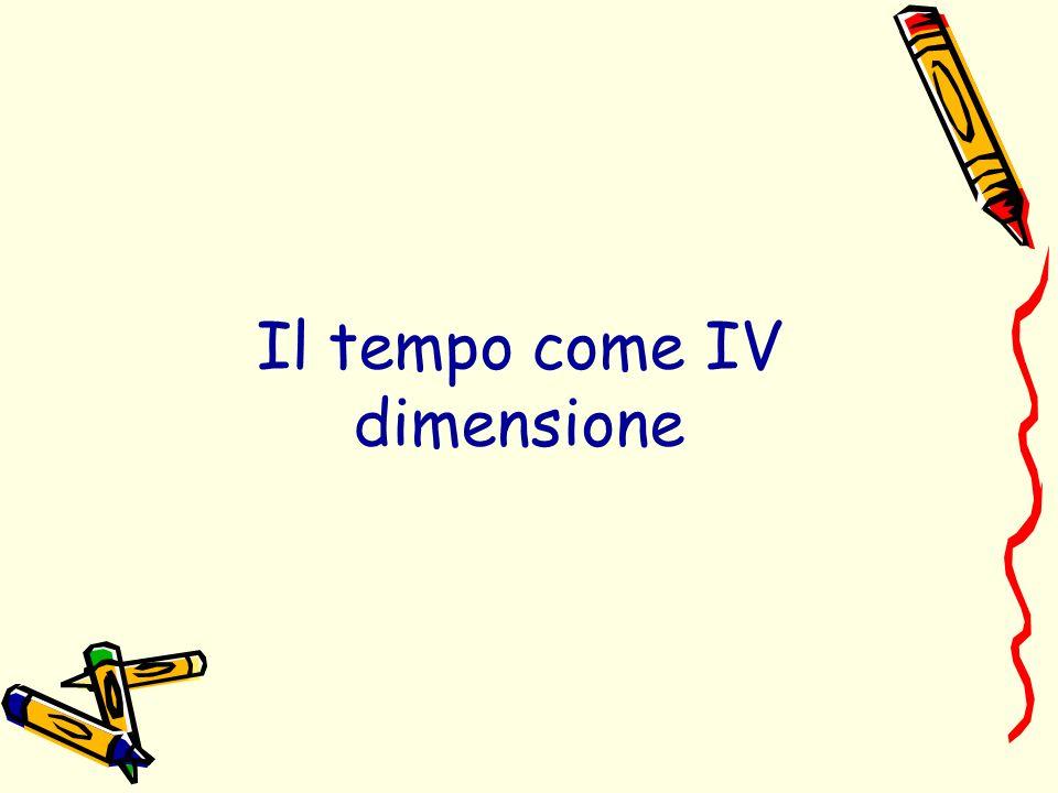 Il tempo come IV dimensione
