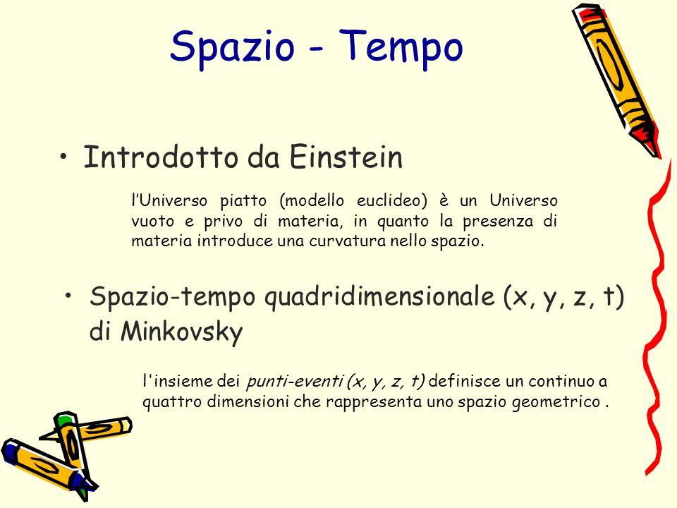 Spazio - Tempo Introdotto da Einstein