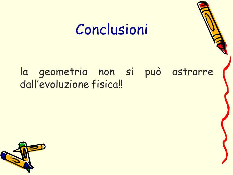 Conclusioni la geometria non si può astrarre dall'evoluzione fisica!!