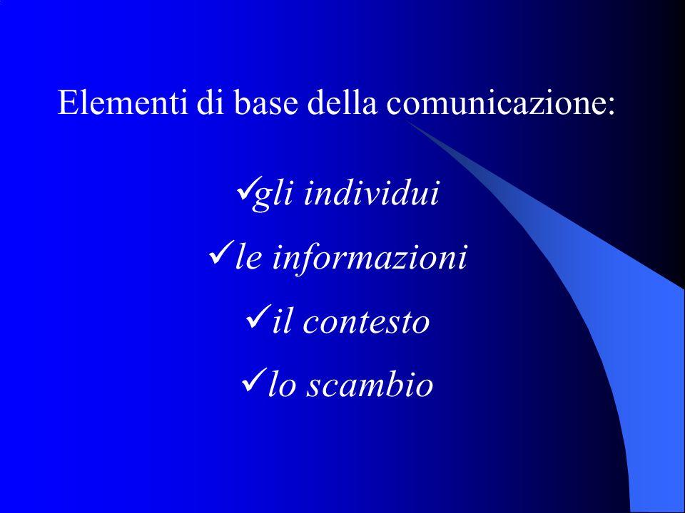 Elementi di base della comunicazione:
