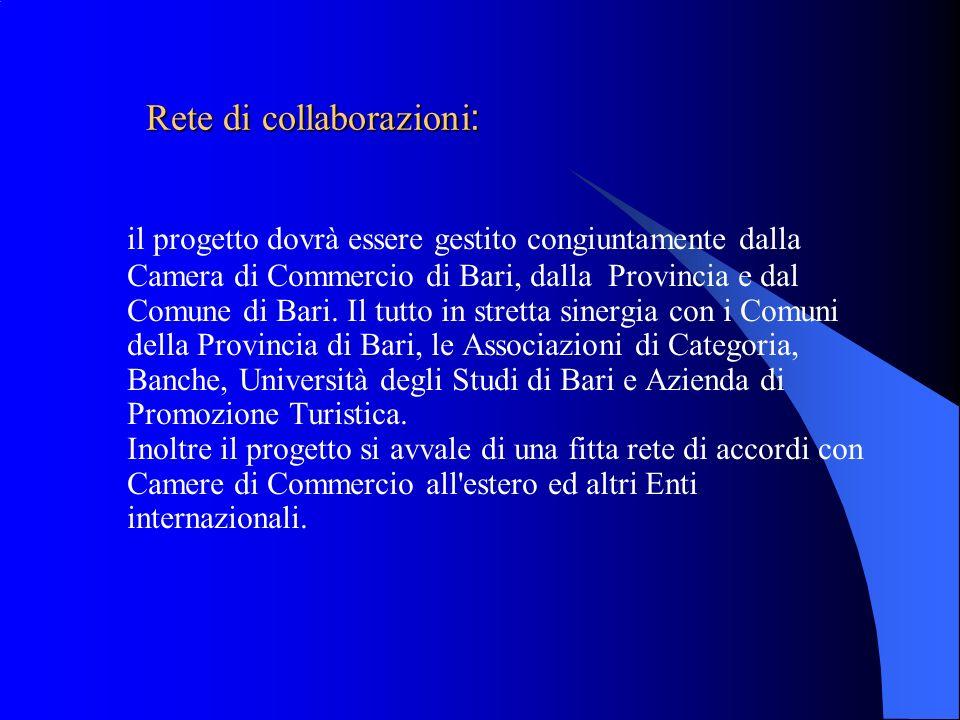 Rete di collaborazioni: