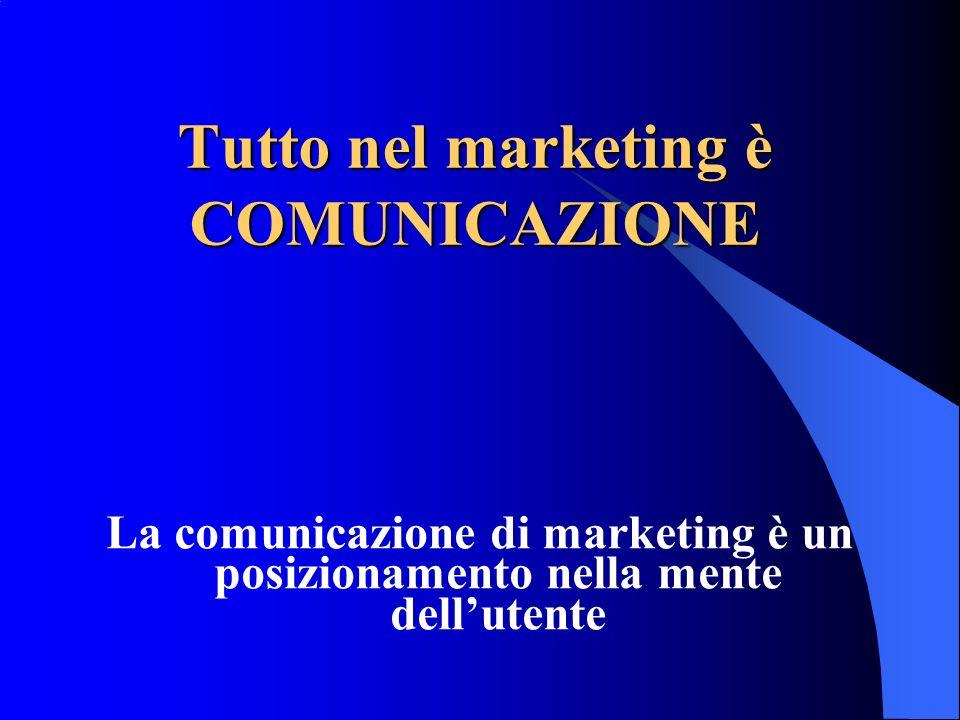 Tutto nel marketing è COMUNICAZIONE
