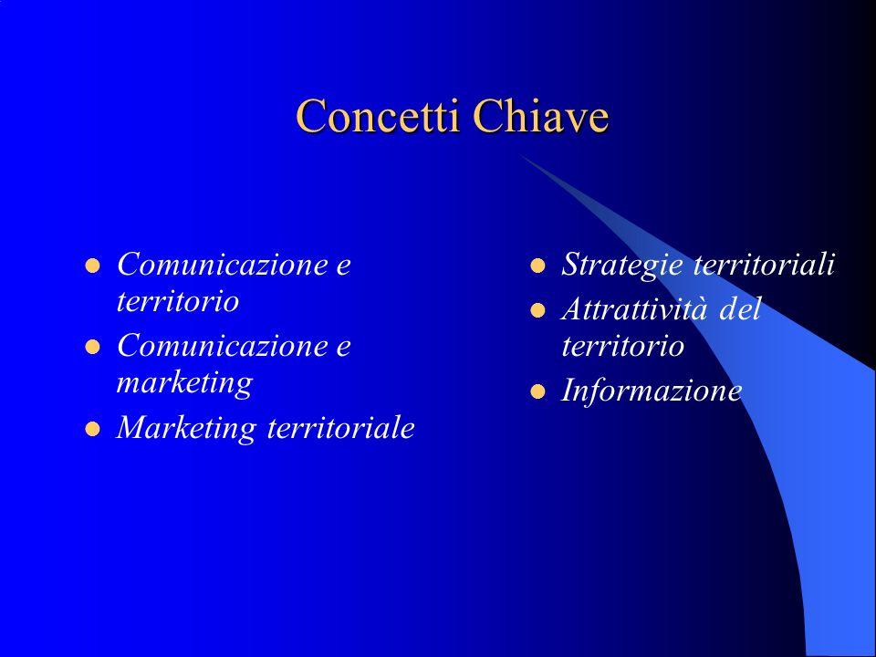 Concetti Chiave Comunicazione e territorio Comunicazione e marketing