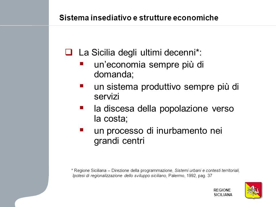Sistema insediativo e strutture economiche