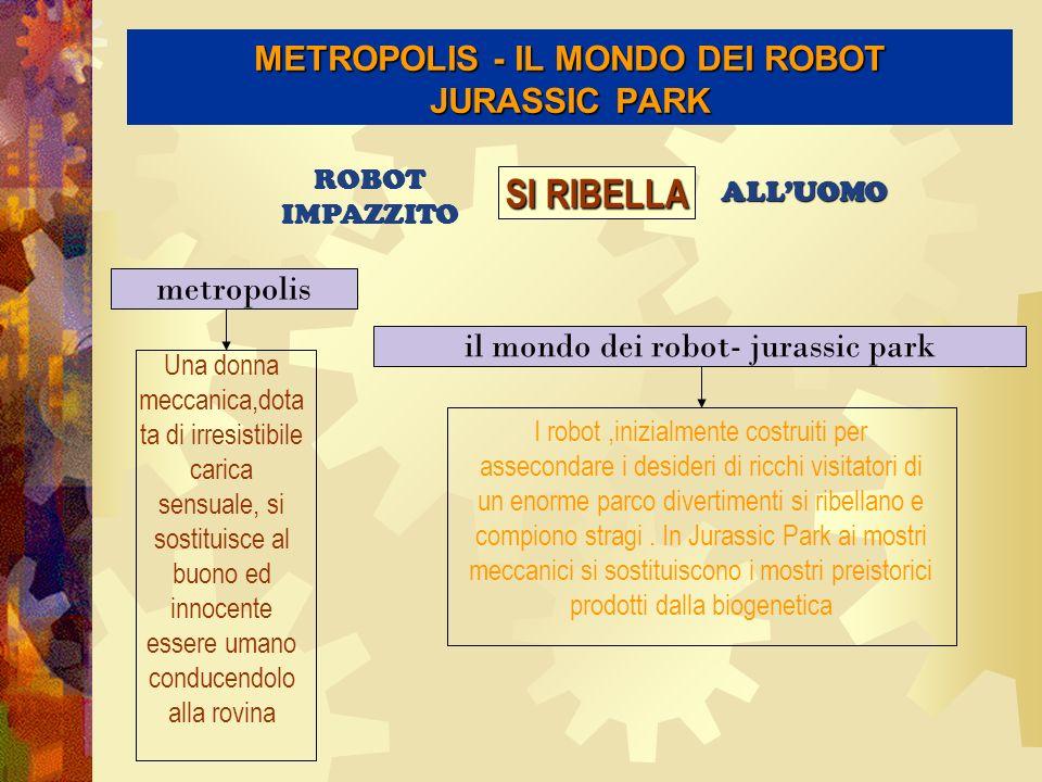 METROPOLIS - IL MONDO DEI ROBOT JURASSIC PARK