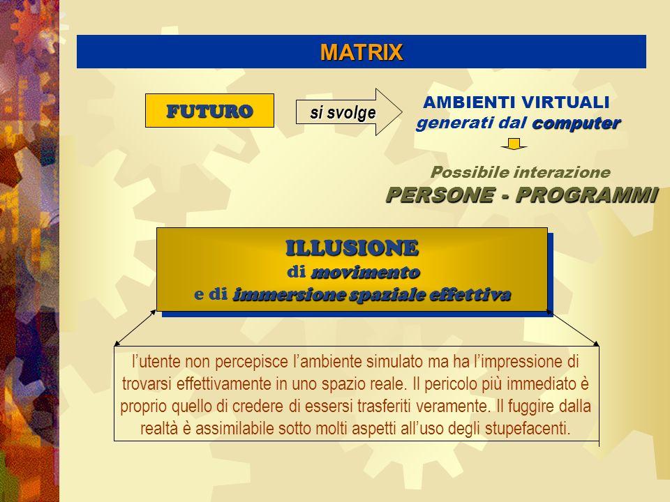 MATRIX ILLUSIONE PERSONE - PROGRAMMI FUTURO si svolge di movimento