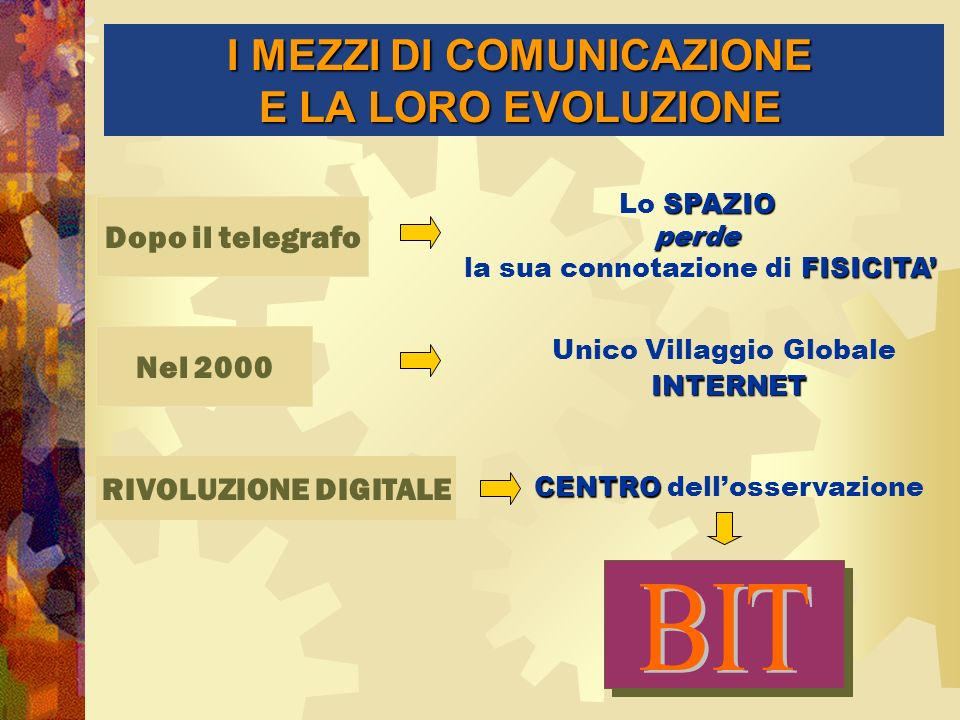 I MEZZI DI COMUNICAZIONE E LA LORO EVOLUZIONE