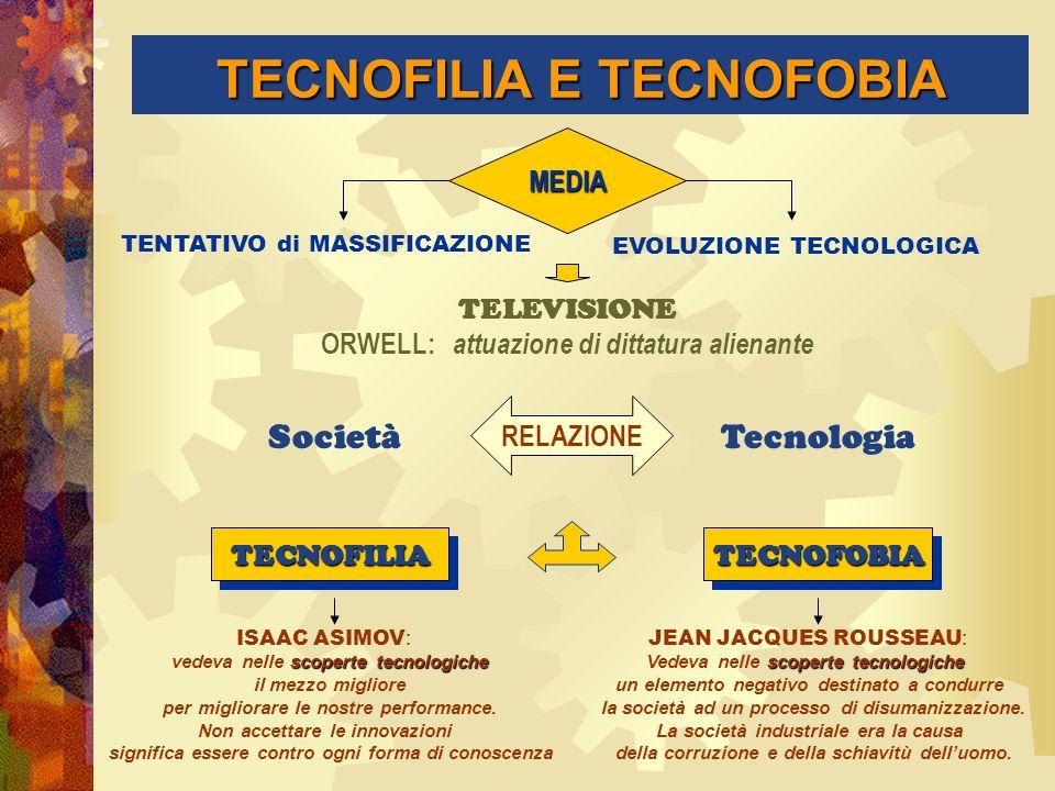 TECNOFILIA E TECNOFOBIA