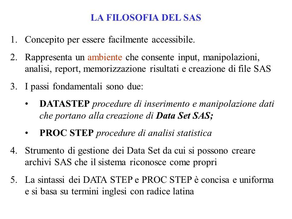 LA FILOSOFIA DEL SAS Concepito per essere facilmente accessibile.