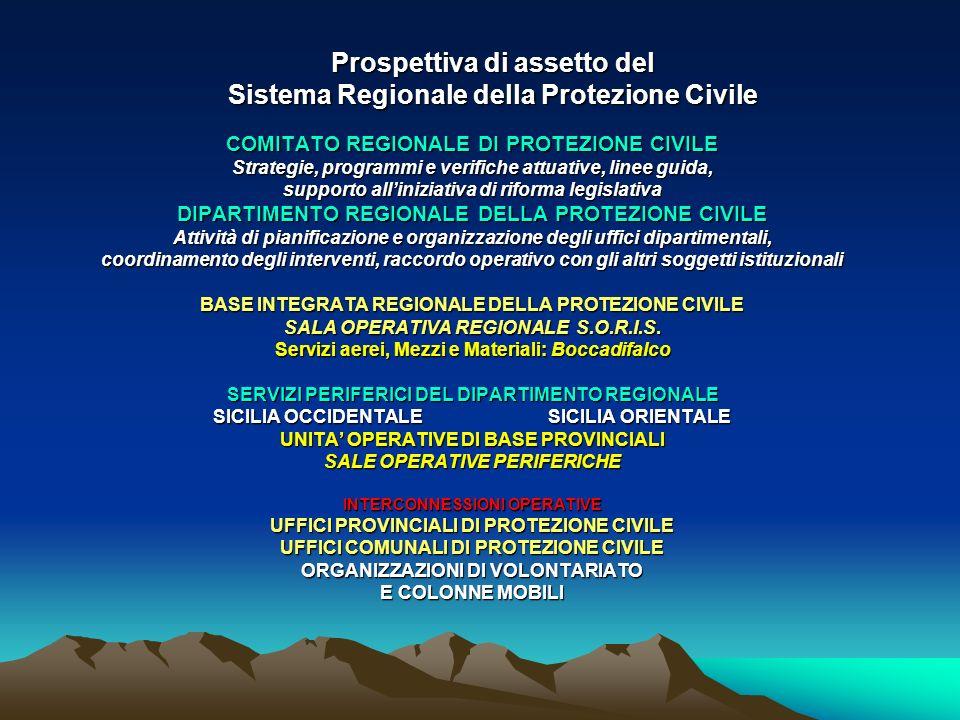 Prospettiva di assetto del Sistema Regionale della Protezione Civile