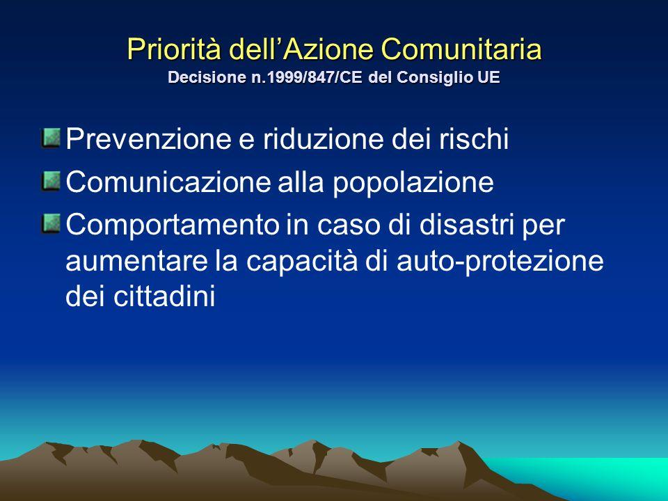 Priorità dell'Azione Comunitaria Decisione n