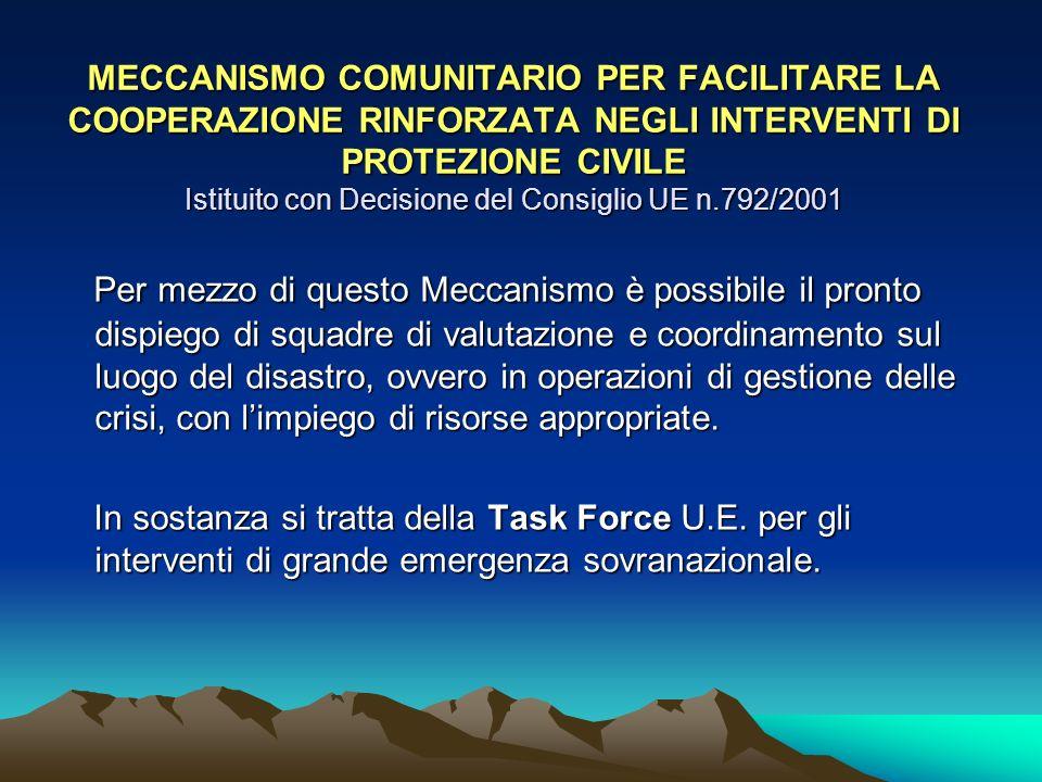 MECCANISMO COMUNITARIO PER FACILITARE LA COOPERAZIONE RINFORZATA NEGLI INTERVENTI DI PROTEZIONE CIVILE Istituito con Decisione del Consiglio UE n.792/2001