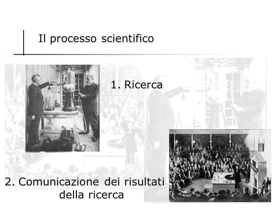 Il processo scientifico