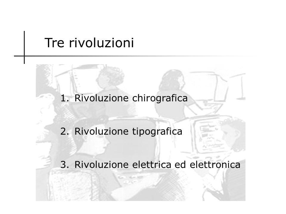 Tre rivoluzioni Rivoluzione chirografica Rivoluzione tipografica