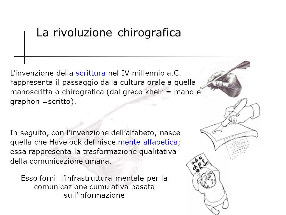 La rivoluzione chirografica
