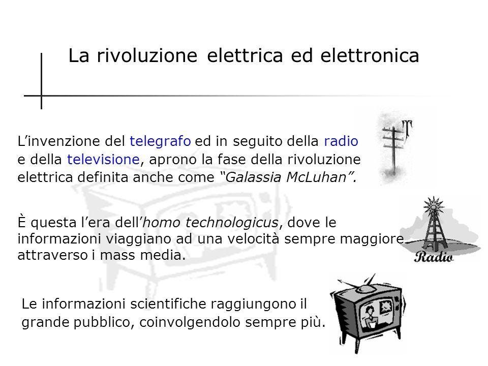 La rivoluzione elettrica ed elettronica