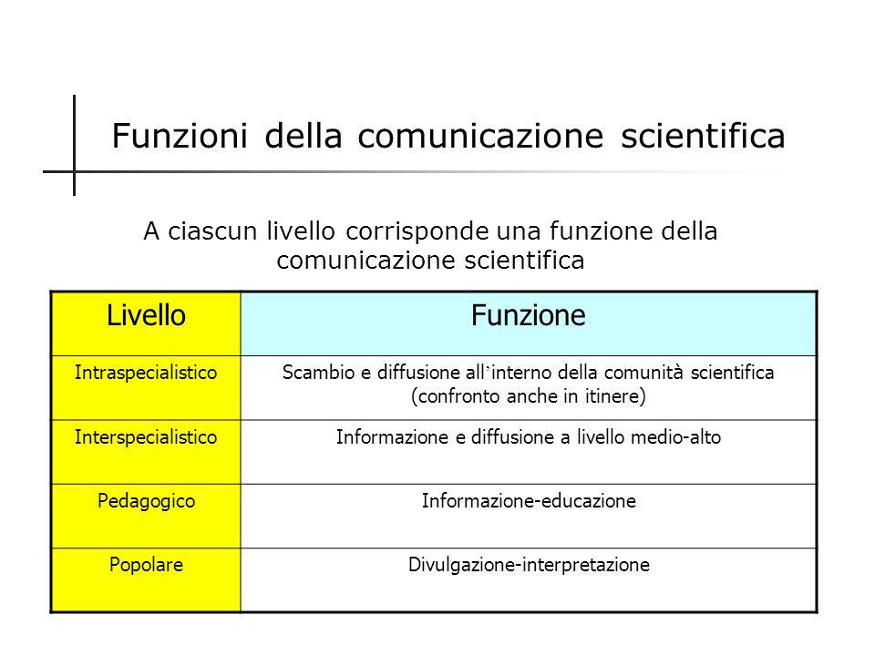 Funzioni della comunicazione scientifica
