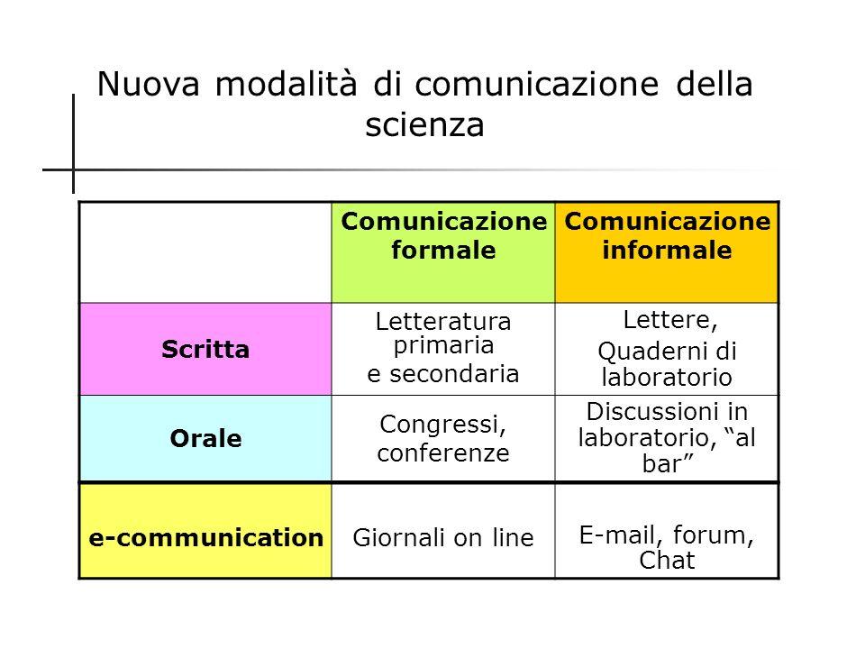 Comunicazione formale Comunicazione informale