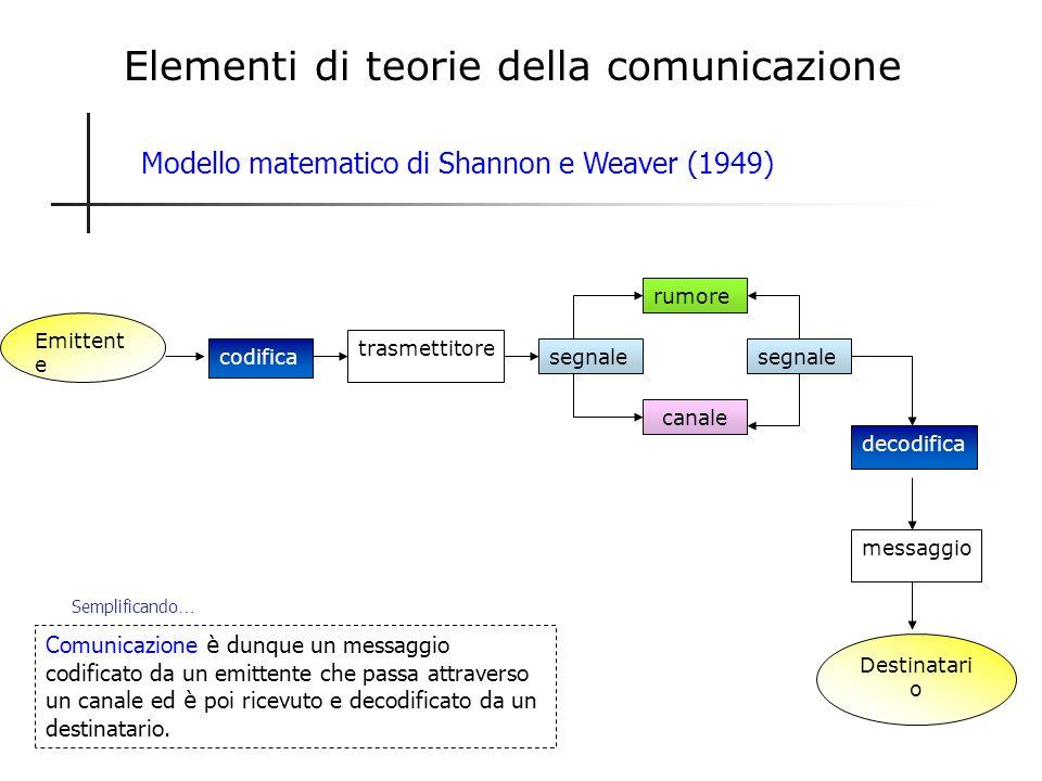Elementi di teorie della comunicazione
