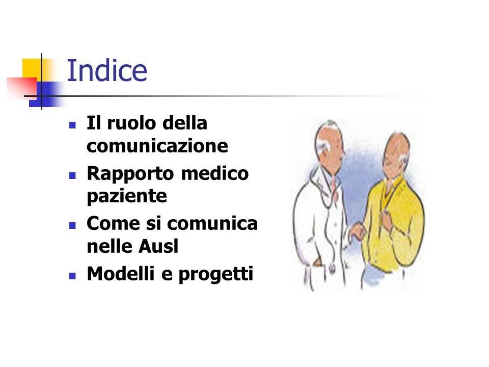 Indice Il ruolo della comunicazione Rapporto medico paziente