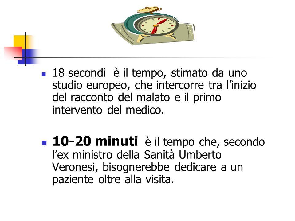 18 secondi è il tempo, stimato da uno studio europeo, che intercorre tra l'inizio del racconto del malato e il primo intervento del medico.
