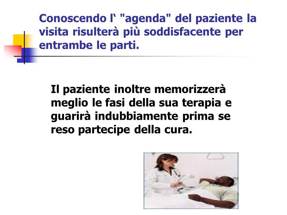 Conoscendo l' agenda del paziente la visita risulterà più soddisfacente per entrambe le parti.
