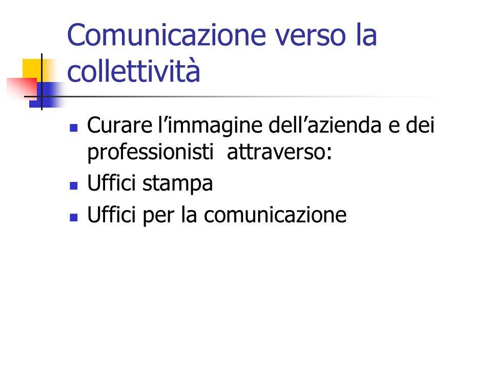Comunicazione verso la collettività